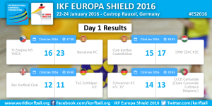day1results