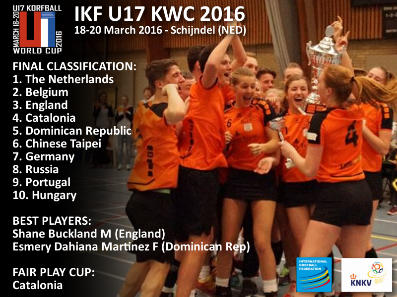 u17kwc2016_final_class