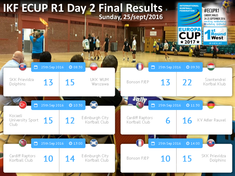 ecupr1_day2results