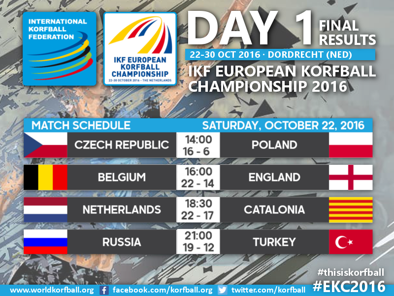 Day1_EKC_Results