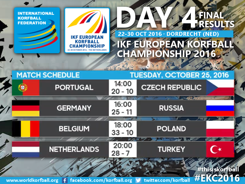 Day4_EKC_Results