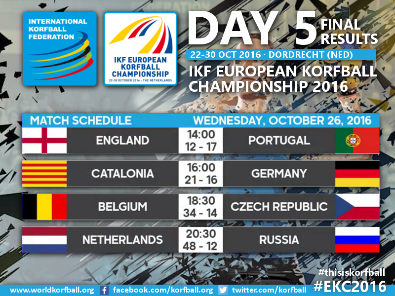 Day5_EKC_Results