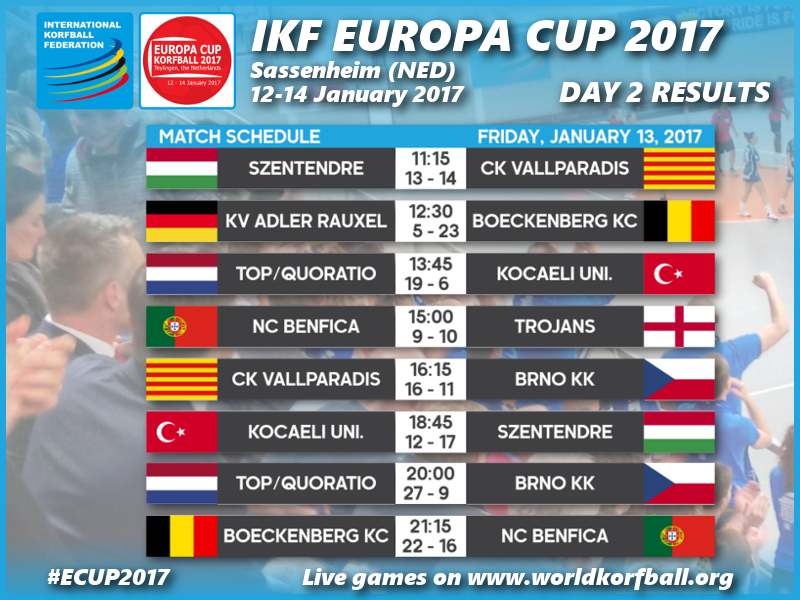 Day2_Results