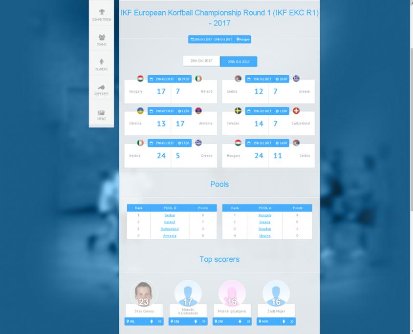 ekcr12018_day2_results