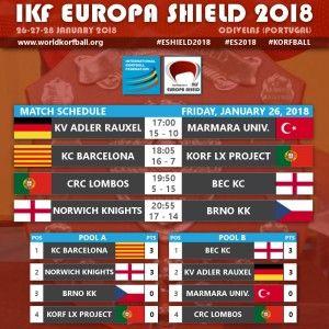 EShield2018_Day1_Resultss