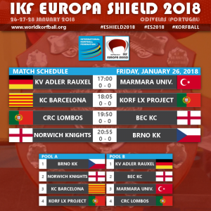 EShield2018_Day1_Schedule