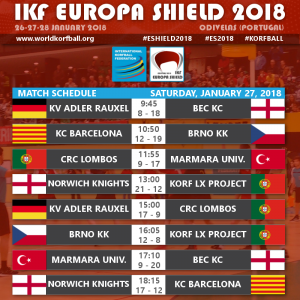 EShield2018_Day2_Results