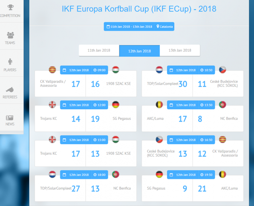 day2resultsecup