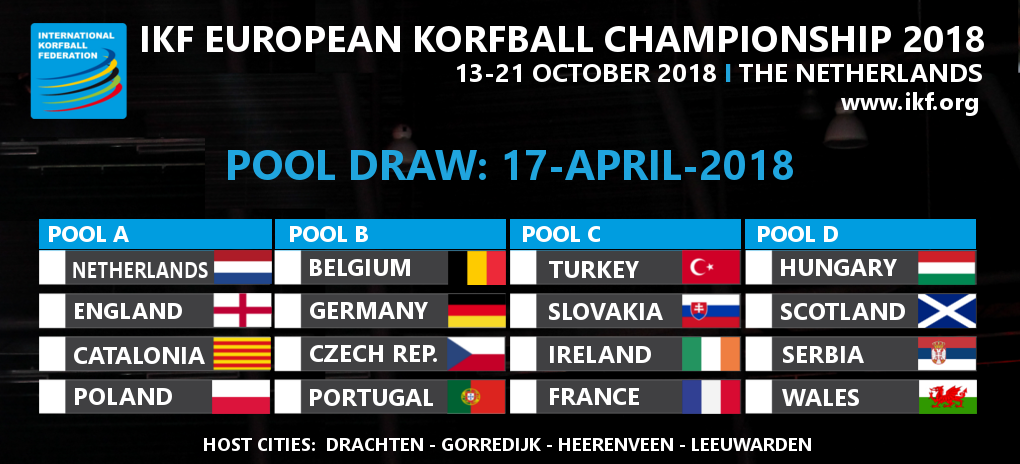 EKC2018_draw_flags