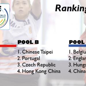 Final ranking per pool website