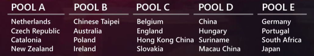 pools_mini_wkc2019