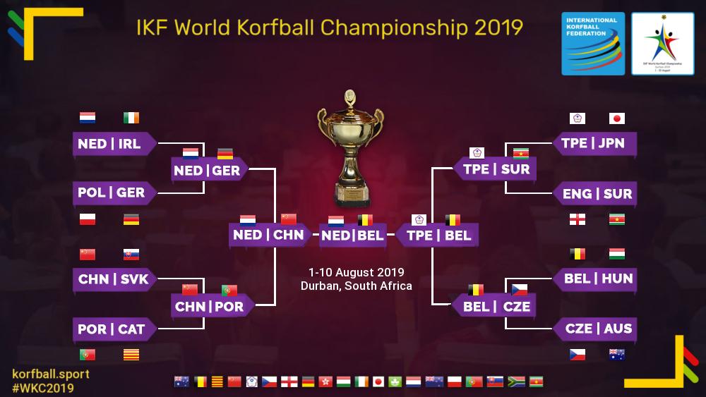 2ndround_finals2_wkc2019