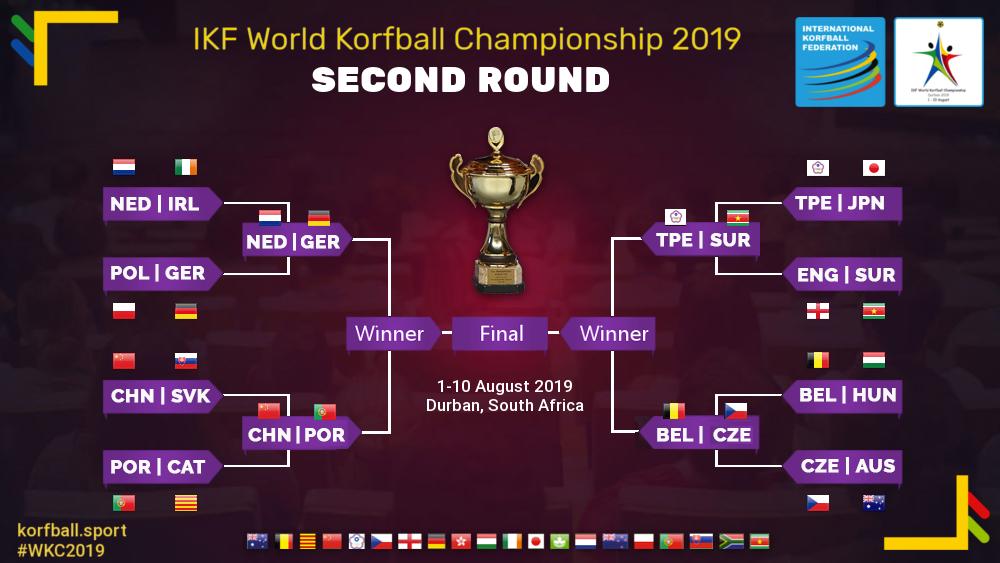 2ndround_quarterfinals_wkc2019