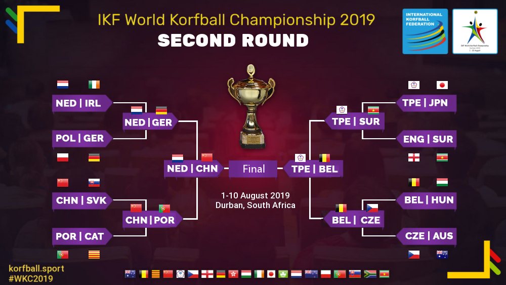 2ndround_semifinals_wkc2019