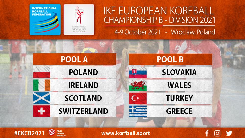 EKCB2021_pool_draw_korfball