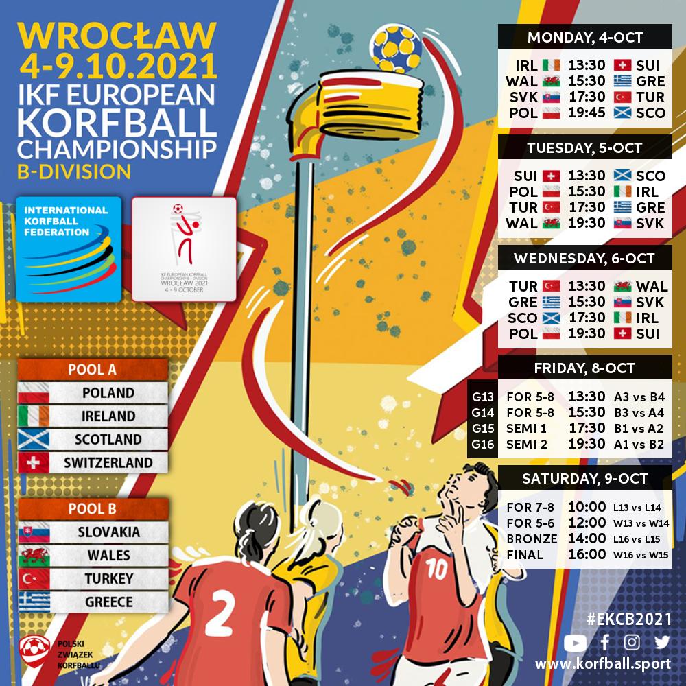 schedule_ikf_ekcb_2021_korfball